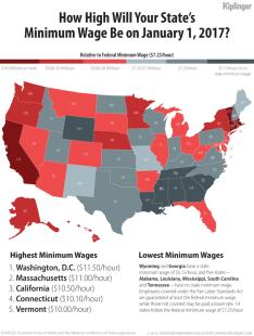minimum-wage-graphic27
